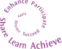 Apply Discuss Succeed Participate Enhance Share Learn Achieve